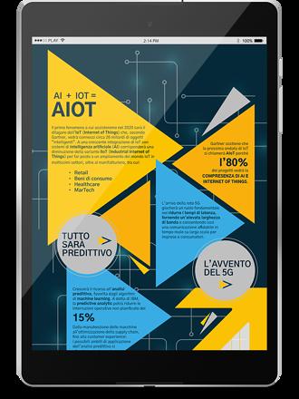 Infografica: Industria 4.0 – Trend e scenari per il 2020