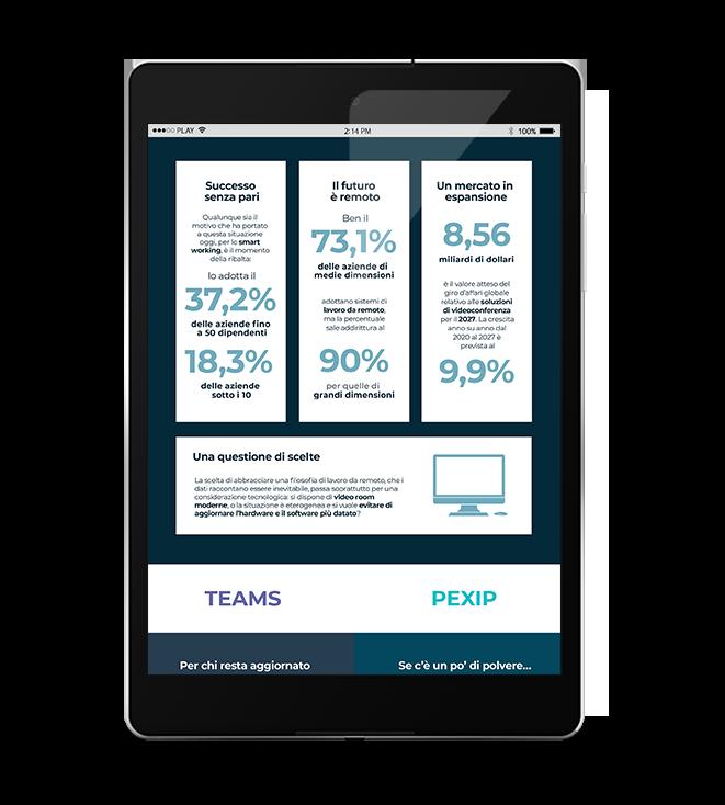 Infografica – Pexip e Microsoft Teams: la videoconferenza alla portata di tutti